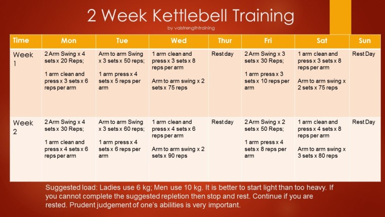 kb training for beginners1